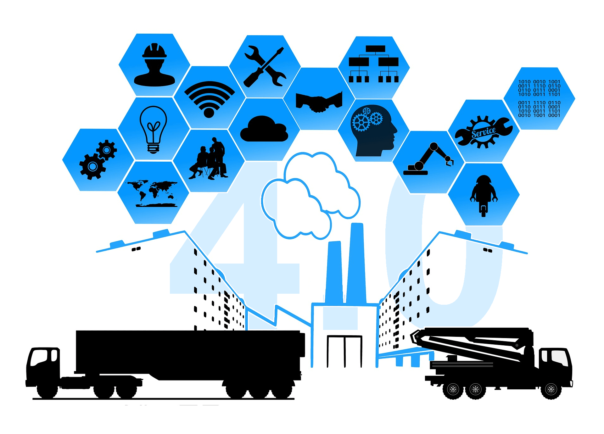 Industry 4.0 - Industries Served